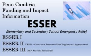 Elementary and Secondary School Emergency Relief ESSER I ESSER II (CRRSA – Coronavirus Response & Relief Supplemental Appropriations) ESSER III (ARP- American Rescue Plan)